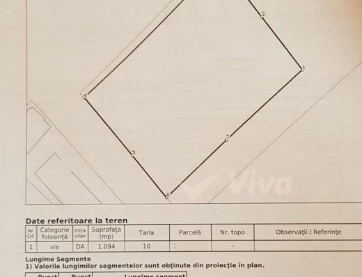 Viva Imobiliare - Teren de vanzare intravilan Copou